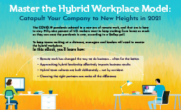 Master the Hybrid Workplace Model: Catapult Your Company to New Heights in 2021