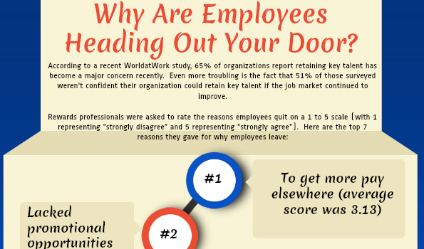 Infographic: Why Are Employees Heading Out Your Door?